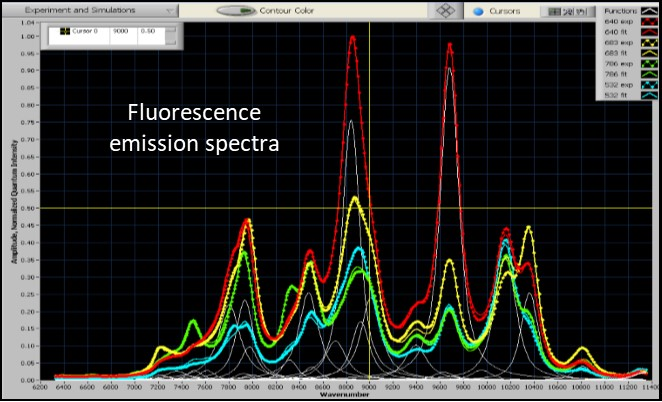Applied NanoFluorescence - NanoSpectralyze Software